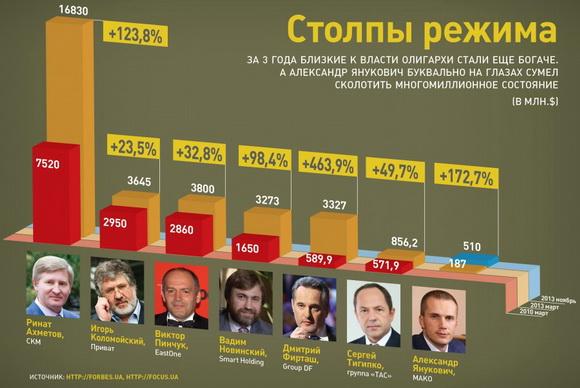 Картинки по запросу примирение олигархов и рабочих в россии картинки