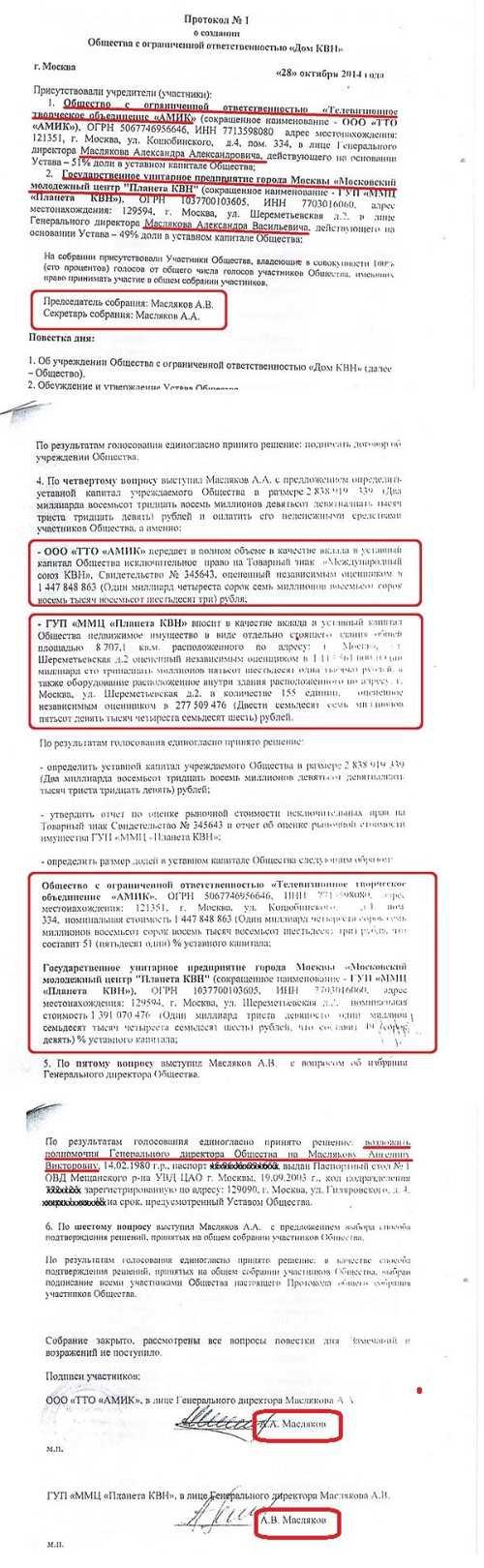 КВН (Кто Взял Недвижимость)