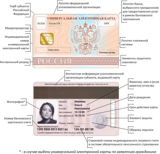 Электронное рабство для россиян
