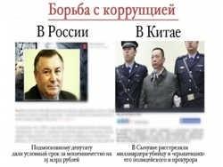 Китаец о российской экономике