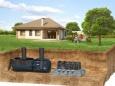 Автономная канализация в подробностях