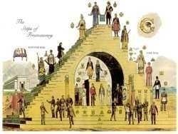 В Беларуси создана масонская Великая ложа