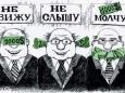 Особенности белорусской коррупции