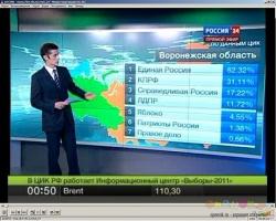 Предстоящие выборы Президента России. Взгляд обывателя.
