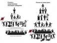 Существенная предпосылка «рассыпания России в три дня»